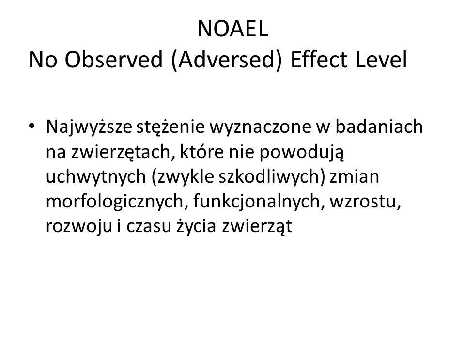 NOAEL No Observed (Adversed) Effect Level Najwyższe stężenie wyznaczone w badaniach na zwierzętach, które nie powodują uchwytnych (zwykle szkodliwych)