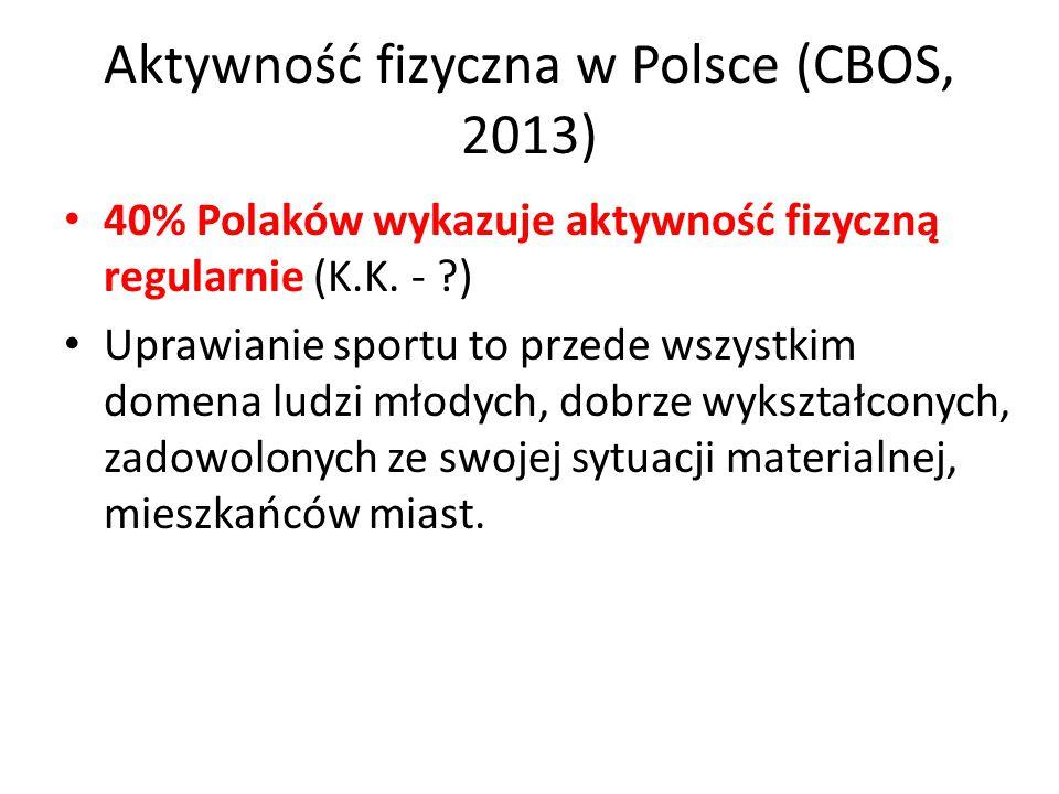 Aktywność fizyczna w Polsce (CBOS, 2013) 40% Polaków wykazuje aktywność fizyczną regularnie (K.K. - ?) Uprawianie sportu to przede wszystkim domena lu