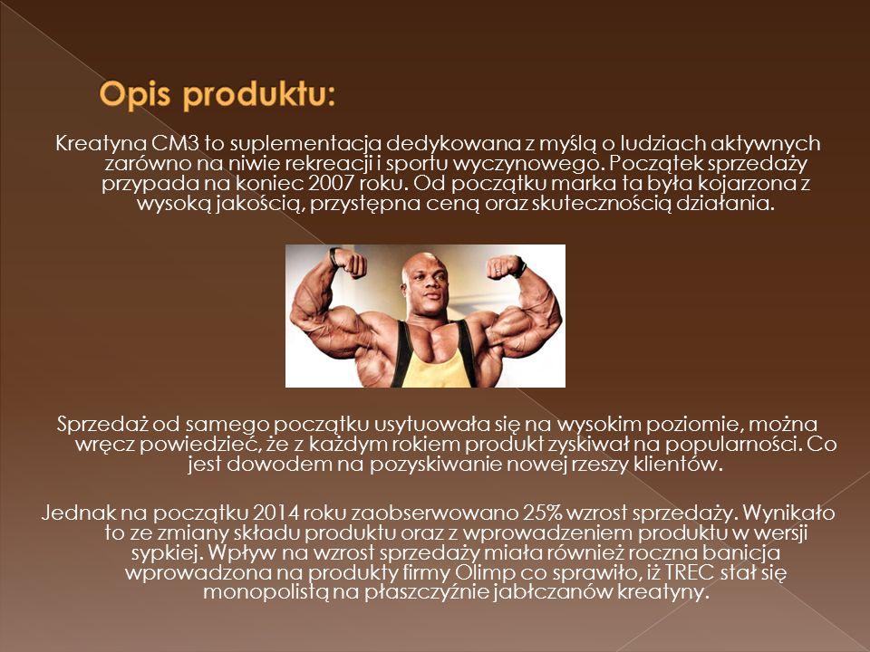 Kreatyna CM3 to suplementacja dedykowana z myślą o ludziach aktywnych zarówno na niwie rekreacji i sportu wyczynowego.