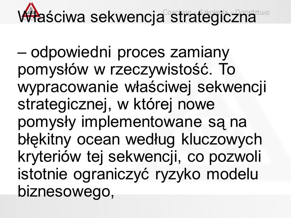 Właściwa sekwencja strategiczna – odpowiedni proces zamiany pomysłów w rzeczywistość. To wypracowanie właściwej sekwencji strategicznej, w której nowe