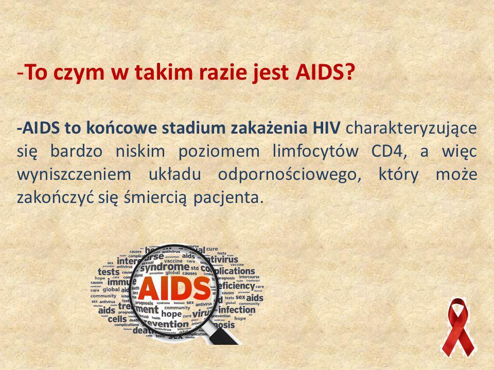 Jakie Są Objawy Zakażenia HIV.