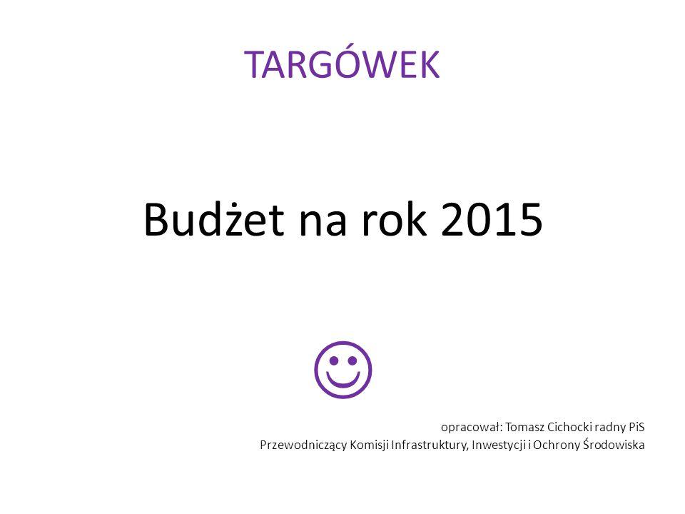 TARGÓWEK Budżet na rok 2015 opracował: Tomasz Cichocki radny PiS Przewodniczący Komisji Infrastruktury, Inwestycji i Ochrony Środowiska