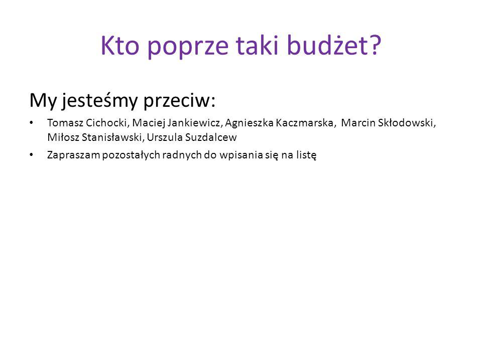 Kto poprze taki budżet? My jesteśmy przeciw: Tomasz Cichocki, Maciej Jankiewicz, Agnieszka Kaczmarska, Marcin Skłodowski, Miłosz Stanisławski, Urszula