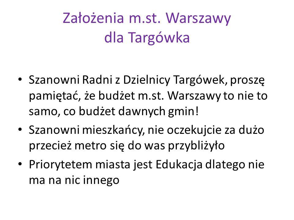 Założenia m.st. Warszawy dla Targówka Szanowni Radni z Dzielnicy Targówek, proszę pamiętać, że budżet m.st. Warszawy to nie to samo, co budżet dawnych