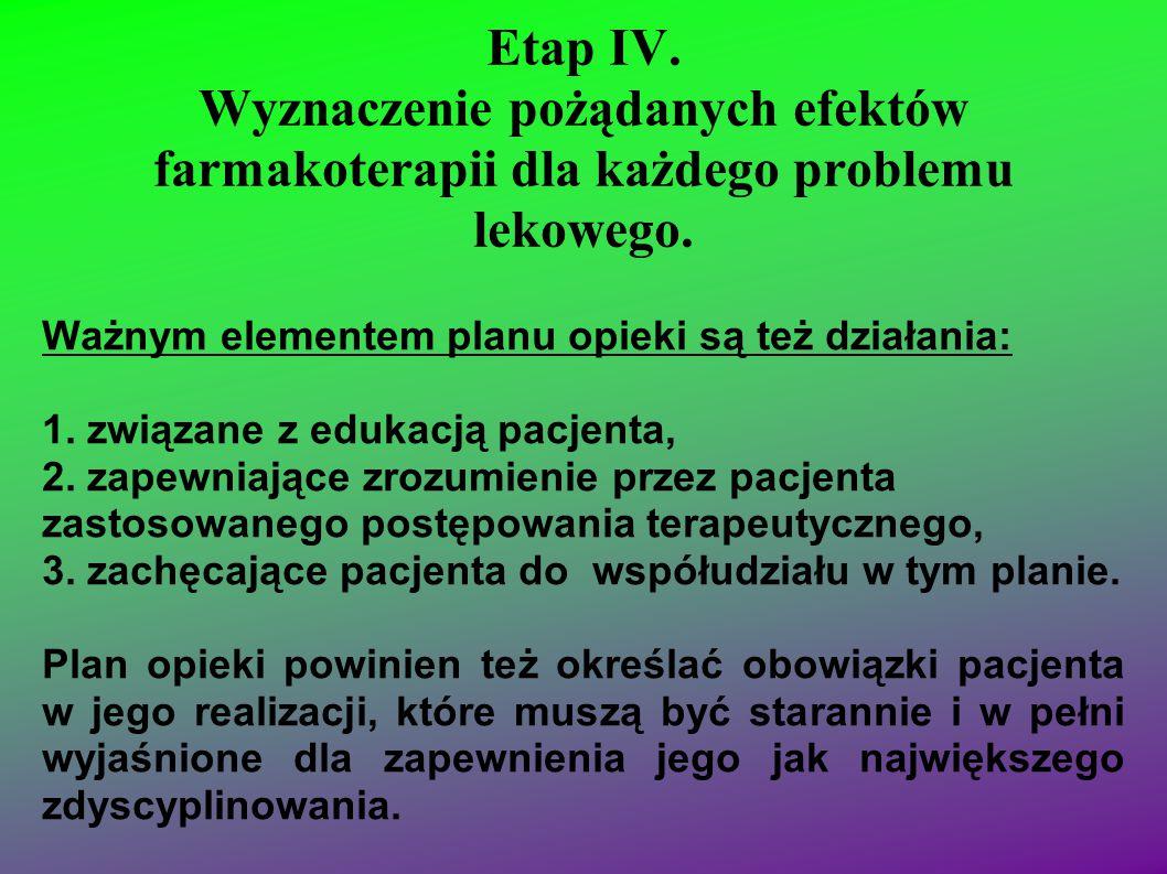 Etap IV. Wyznaczenie pożądanych efektów farmakoterapii dla każdego problemu lekowego. Ważnym elementem planu opieki są też działania: 1. związane z ed