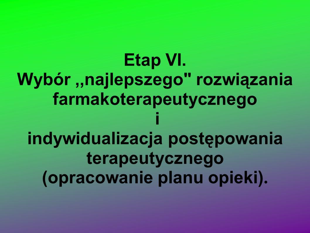 Etap VI. Wybór,,najlepszego