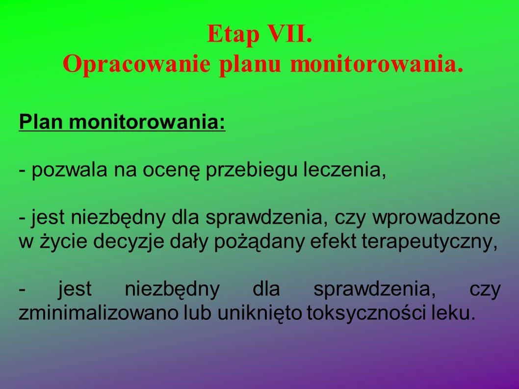 Etap VII. Opracowanie planu monitorowania. Plan monitorowania: - pozwala na ocenę przebiegu leczenia, - jest niezbędny dla sprawdzenia, czy wprowadzon