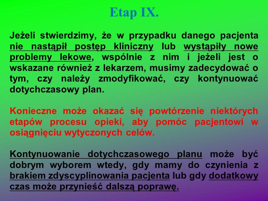 Etap IX. Jeżeli stwierdzimy, że w przypadku danego pacjenta nie nastąpił postęp kliniczny lub wystąpiły nowe problemy lekowe, wspólnie z nim i jeżeli