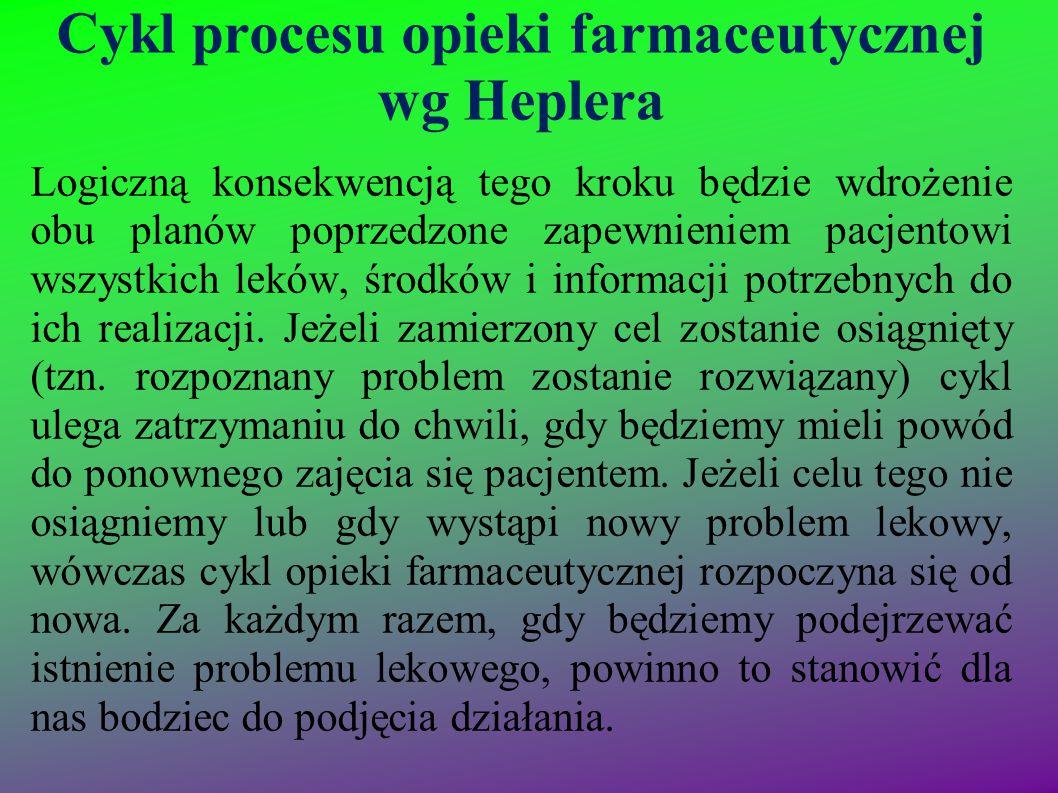 Cykl procesu opieki farmaceutycznej wg Heplera Logiczną konsekwencją tego kroku będzie wdrożenie obu planów poprzedzone zapewnieniem pacjentowi wszyst