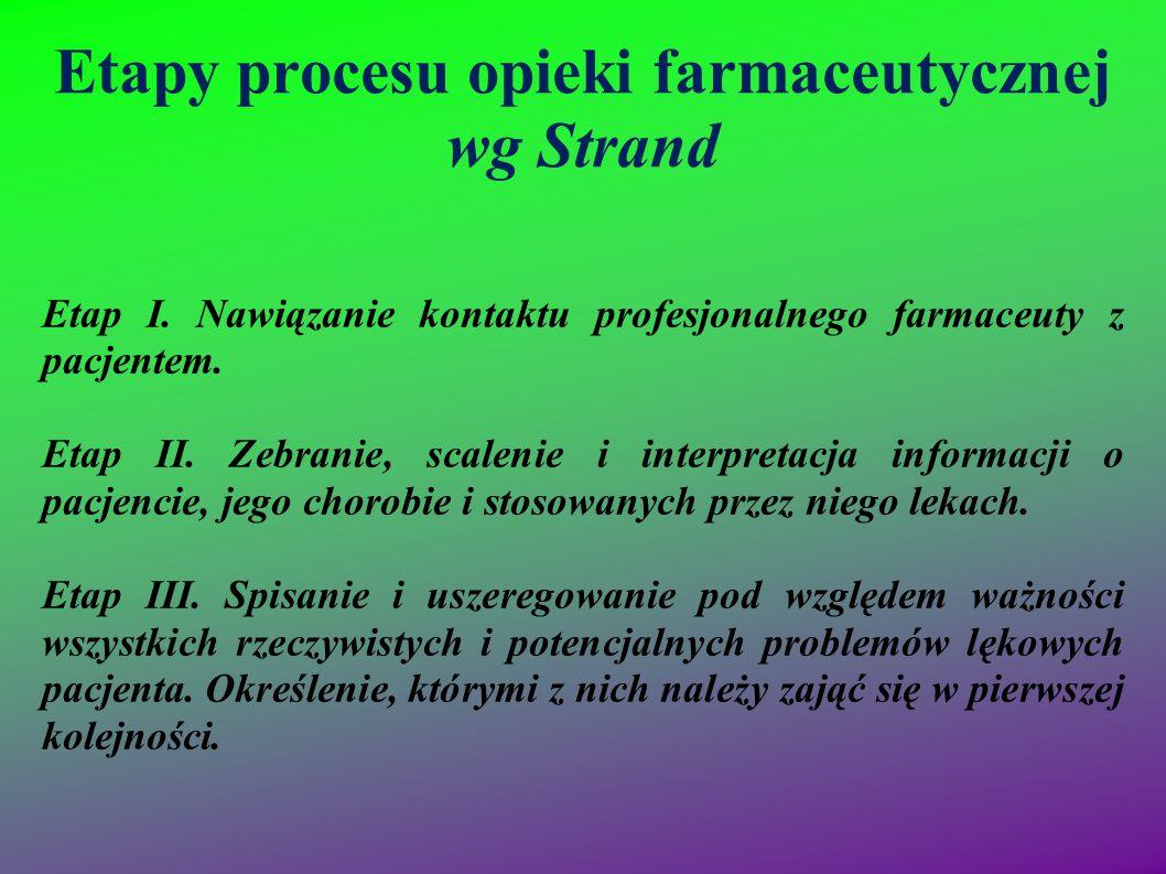 Etapy procesu opieki farmaceutycznej wg Strand Etap I. Nawiązanie kontaktu profesjonalnego farmaceuty z pacjentem. Etap II. Zebranie, scalenie i inter