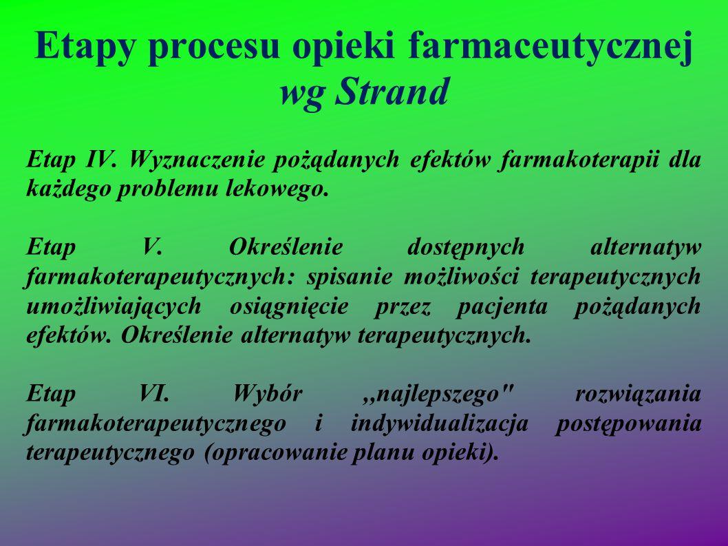 Etapy procesu opieki farmaceutycznej wg Strand Etap IV. Wyznaczenie pożądanych efektów farmakoterapii dla każdego problemu lekowego. Etap V. Określeni