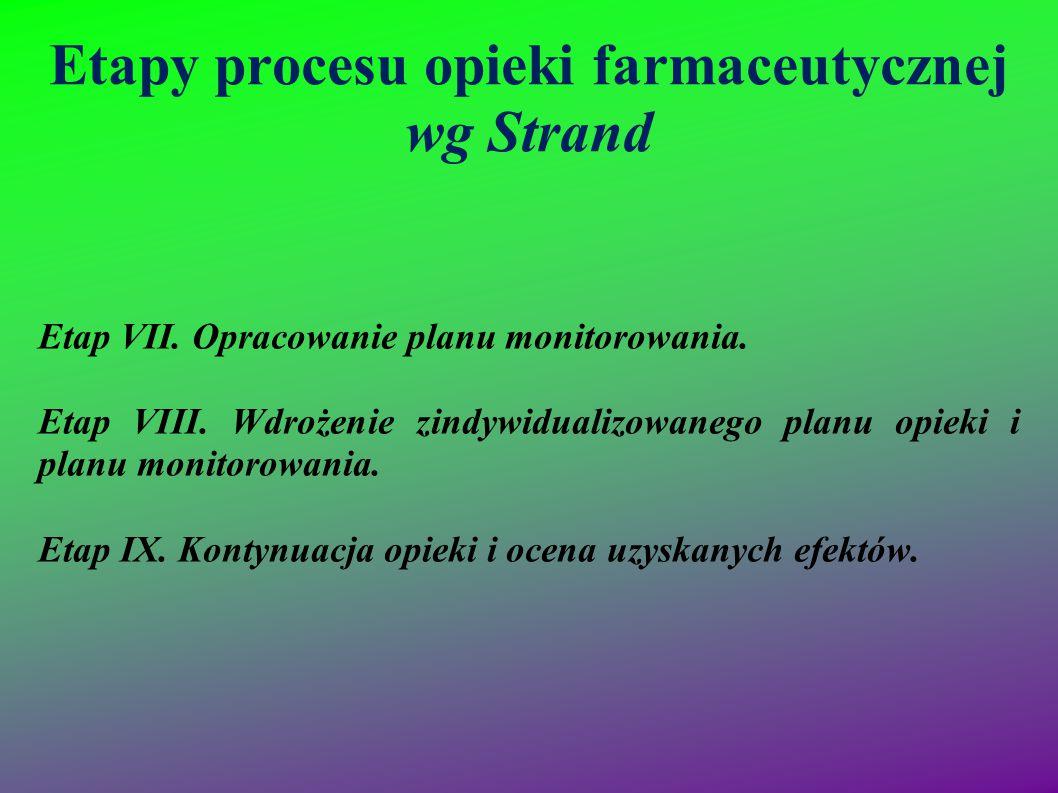 Etapy procesu opieki farmaceutycznej wg Strand Etap VII. Opracowanie planu monitorowania. Etap VIII. Wdrożenie zindywidualizowanego planu opieki i pla