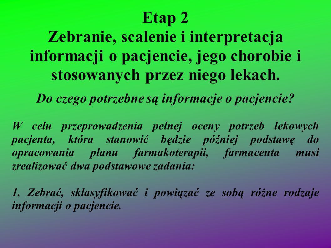 Etap 2 Zebranie, scalenie i interpretacja informacji o pacjencie, jego chorobie i stosowanych przez niego lekach. Do czego potrzebne są informacje o p