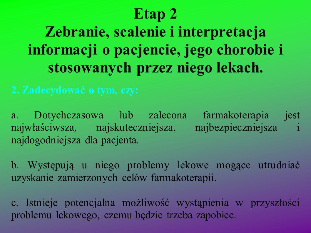 Etap 2 Zebranie, scalenie i interpretacja informacji o pacjencie, jego chorobie i stosowanych przez niego lekach. 2. Zadecydować o tym, czy: a. Dotych