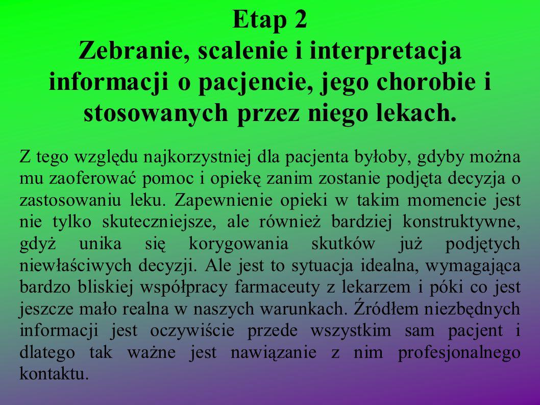 Etap 2 Zebranie, scalenie i interpretacja informacji o pacjencie, jego chorobie i stosowanych przez niego lekach. Z tego względu najkorzystniej dla pa