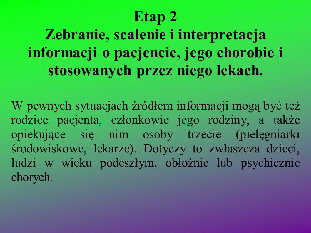 Etap 2 Zebranie, scalenie i interpretacja informacji o pacjencie, jego chorobie i stosowanych przez niego lekach. W pewnych sytuacjach źródłem informa