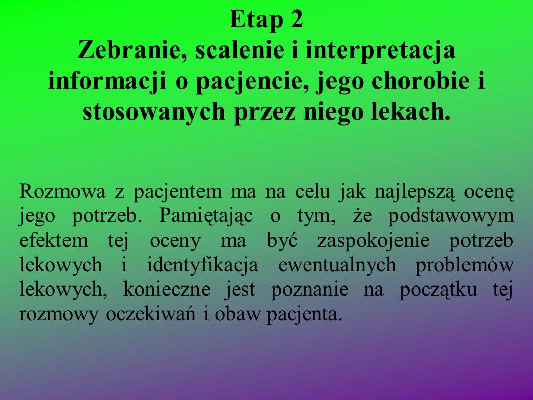 Etap 2 Zebranie, scalenie i interpretacja informacji o pacjencie, jego chorobie i stosowanych przez niego lekach. Rozmowa z pacjentem ma na celu jak n