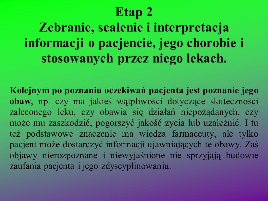 Etap 2 Zebranie, scalenie i interpretacja informacji o pacjencie, jego chorobie i stosowanych przez niego lekach. Kolejnym po poznaniu oczekiwań pacje