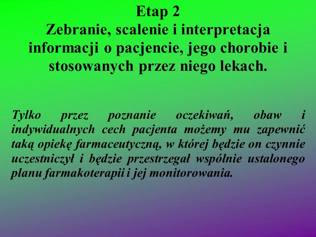Etap 2 Zebranie, scalenie i interpretacja informacji o pacjencie, jego chorobie i stosowanych przez niego lekach. Tylko przez poznanie oczekiwań, obaw