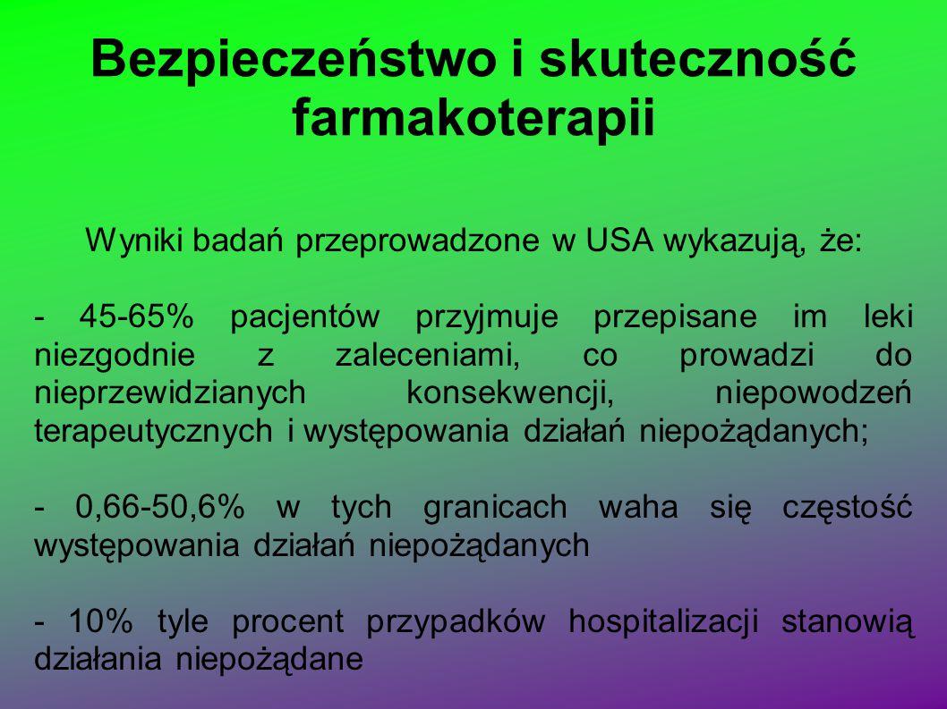 Etapy procesu opieki farmaceutycznej wg Strand Etap IV.