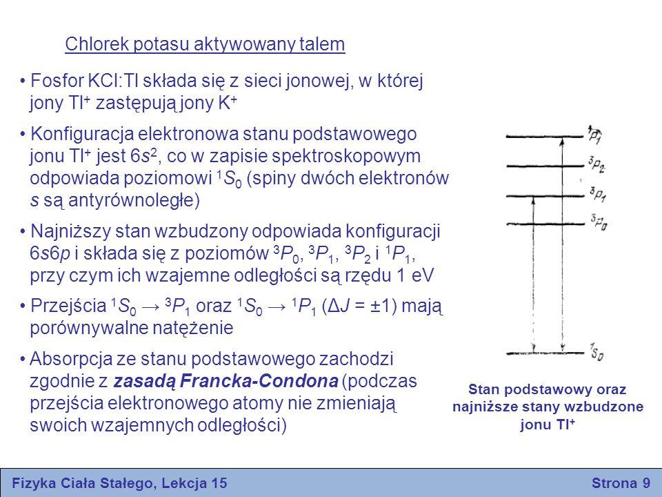 Fizyka Ciała Stałego, Lekcja 15 Strona 9 Chlorek potasu aktywowany talem Stan podstawowy oraz najniższe stany wzbudzone jonu Tl + Fosfor KCl:Tl składa