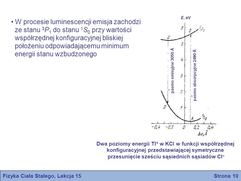 Fizyka Ciała Stałego, Lekcja 15 Strona 10 Dwa poziomy energii Tl + w KCl w funkcji współrzędnej konfiguracyjnej przedstawiającej symetryczne przesunię