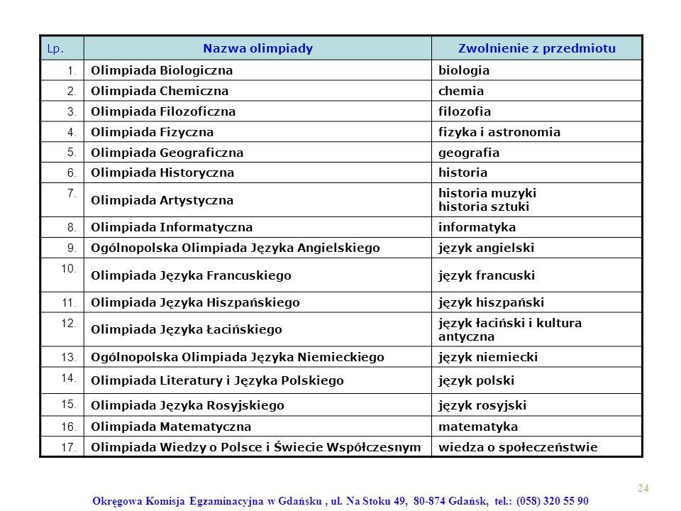 Lp.Nazwa olimpiadyZwolnienie z przedmiotu 1. Olimpiada Biologicznabiologia 2. Olimpiada Chemicznachemia 3. Olimpiada Filozoficznafilozofia 4. Olimpiad