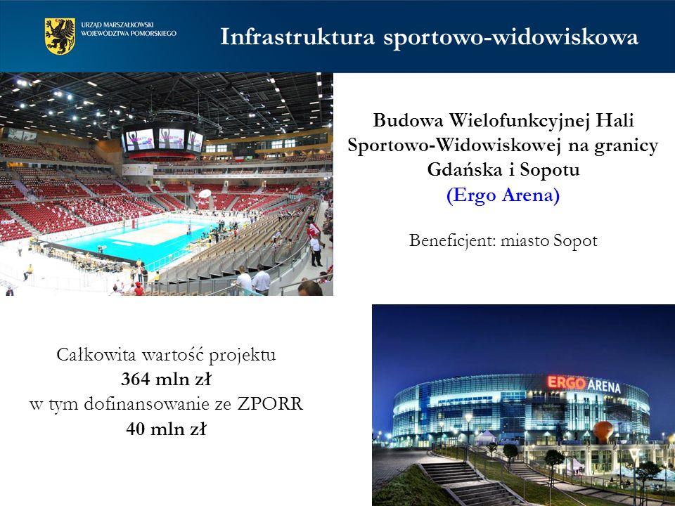 Budowa Wielofunkcyjnej Hali Sportowo-Widowiskowej na granicy Gdańska i Sopotu (Ergo Arena) Beneficjent: miasto Sopot Całkowita wartość projektu 364 mln zł w tym dofinansowanie ze ZPORR 40 mln zł Infrastruktura sportowo-widowiskowa