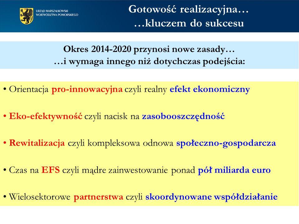 Gotowość realizacyjna… …kluczem do sukcesu Orientacja pro-innowacyjna czyli realny efekt ekonomiczny Eko-efektywność czyli nacisk na zasobooszczędność Rewitalizacja czyli kompleksowa odnowa społeczno-gospodarcza Czas na EFS czyli mądre zainwestowanie ponad pół miliarda euro Wielosektorowe partnerstwa czyli skoordynowane współdziałanie Okres 2014-2020 przynosi nowe zasady… …i wymaga innego niż dotychczas podejścia: