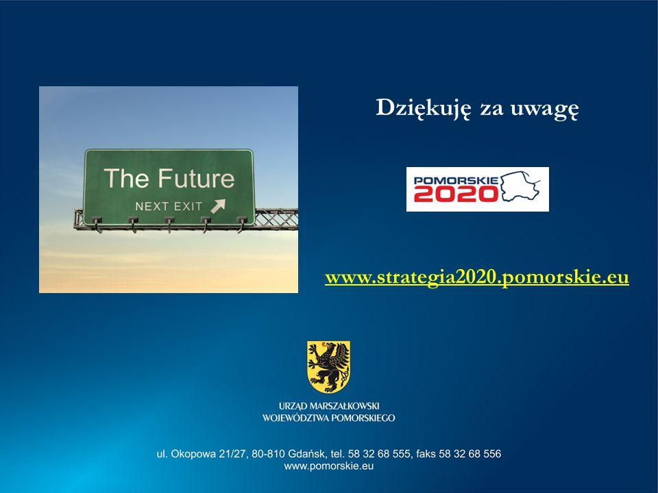 Dziękuję za uwagę www.strategia2020.pomorskie.eu