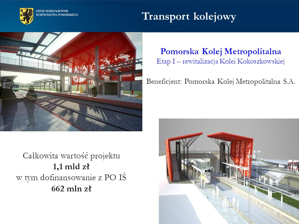 Rozbudowa portu lotniczego w Gdańsku (grupa 7 projektów, w tym nowy terminal) Beneficjent: Port Lotniczy Gdańsk Całkowita wartość projektów 478,5 mln zł w tym dofinansowanie z PO IŚ 200,5 mln zł Transport lotniczy