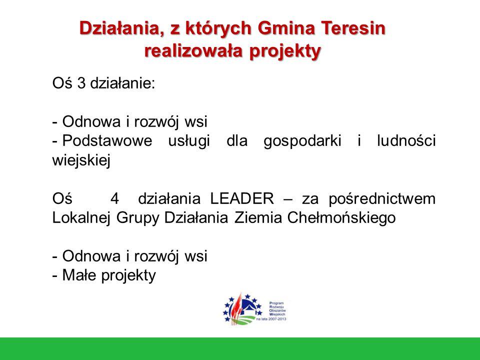Oś 3 działanie: - Odnowa i rozwój wsi - Podstawowe usługi dla gospodarki i ludności wiejskiej Oś 4 działania LEADER – za pośrednictwem Lokalnej Grupy Działania Ziemia Chełmońskiego - Odnowa i rozwój wsi - Małe projekty Działania, z których Gmina Teresin realizowała projekty