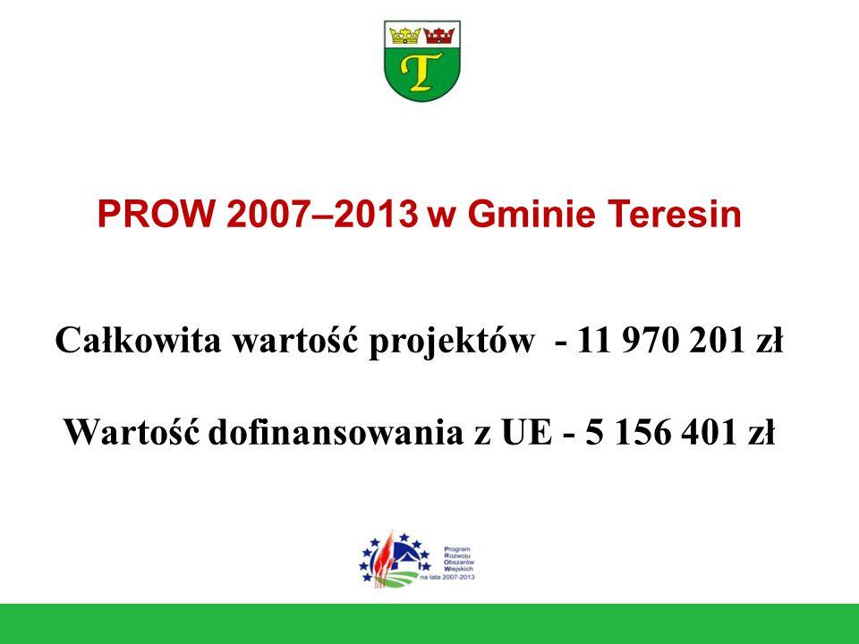 PROW 2007–2013 w Gminie Teresin Całkowita wartość projektów - 11 970 201 zł Wartość dofinansowania z UE - 5 156 401 zł