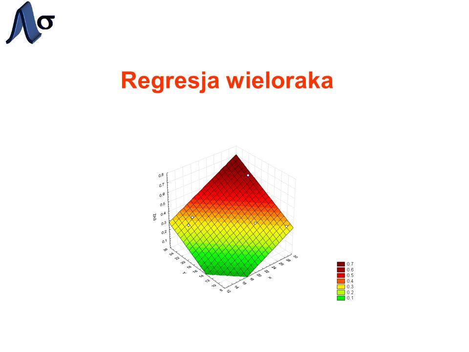 Równanie regresji Interpretacja współczynnika korelacji R Stopień, w jakim dwie lub więcej zmiennych objaśniających (niezależnych lub X) jest powiązanych ze zmienną objaśnianą (zmienna zależna Y), wyrażany jest przez wartość współczynnika korelacji R (pierwiastek kwadratowy z R2).