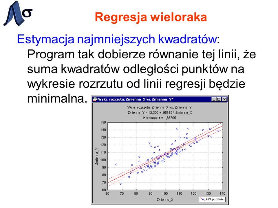 Regresja wieloraka Estymacja najmniejszych kwadratów: Program tak dobierze równanie tej linii, że suma kwadratów odległości punktów na wykresie rozrzutu od linii regresji będzie minimalna.