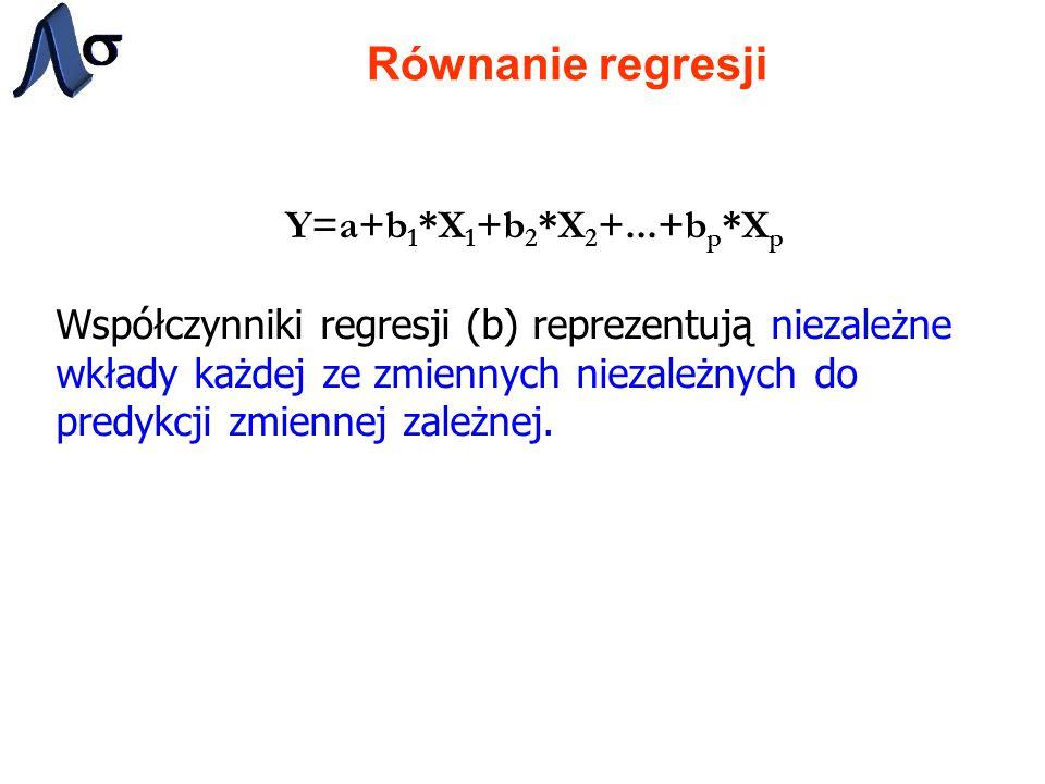 Równanie regresji Y=a+b 1 *X 1 +b 2 *X 2 +...+b p *X p Współczynniki regresji (b) reprezentują niezależne wkłady każdej ze zmiennych niezależnych do predykcji zmiennej zależnej.