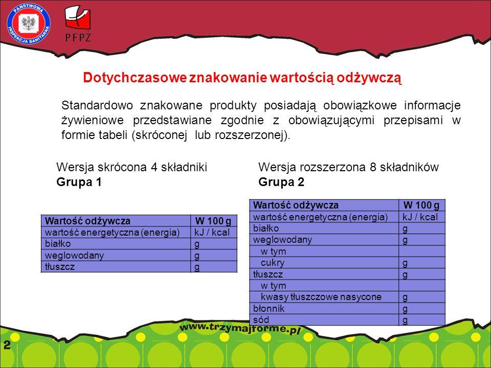 11 Opcjonalnie: Obowiązkowo Front Opakowania wg dotychczasowych zasad Przy Grupie 1: Przy Grupie 2: