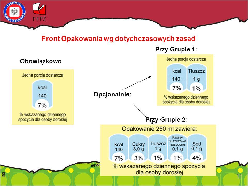 Składniki odżywcze deklarowane wg rozporządzenia 1169/2011 wartość energetyczna (energia)kJ / kcal tłuszczg w tym – kwasy tłuszczowe nasycone (kwasy nasycone)g – kwasy tłuszczowe jednonienasycone (jednonienasycone) g – kwasy tłuszczowe wielonienasycone (wielonienasycone) g węglowodanyg w tym – cukryg –alkohole wielowodorotlenowe (poliole)g – skrobiag błonnikg białkog sólg witaminy i składniki mineralnejednostki określone w załączniku XIII część A pkt 1 - informacje obowiązkowe