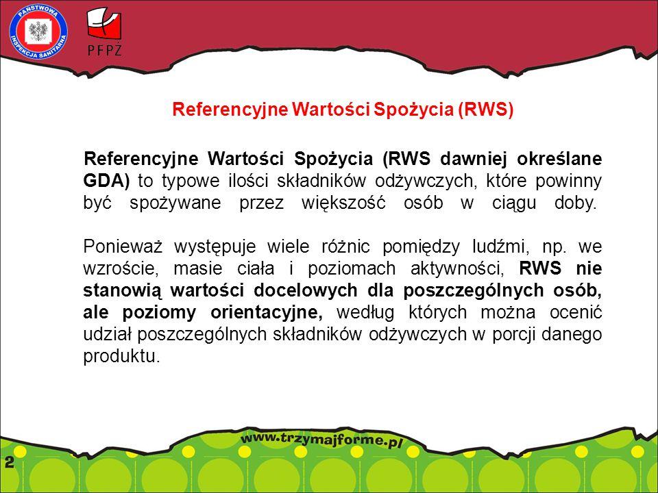 16 Referencyjne Wartości Spożycia (RWS) określone w załączniku XIII cz. B rozporządzenia 1169/2011