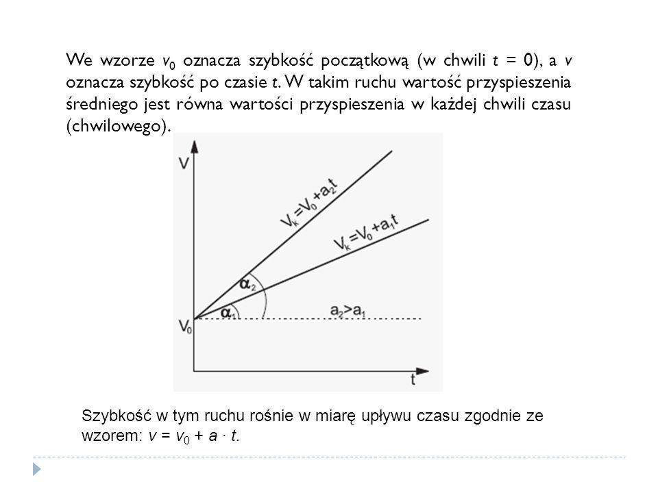 We wzorze v 0 oznacza szybkość początkową (w chwili t = 0), a v oznacza szybkość po czasie t. W takim ruchu wartość przyspieszenia średniego jest równ