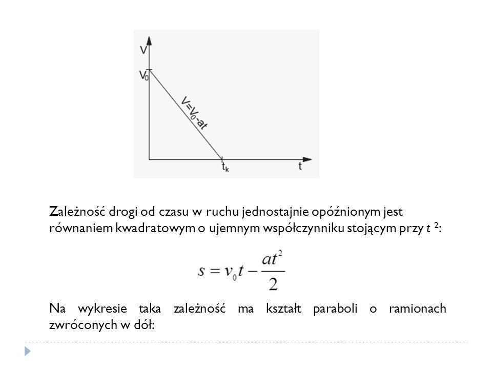 Zależność drogi od czasu w ruchu jednostajnie opóźnionym jest równaniem kwadratowym o ujemnym współczynniku stojącym przy t 2 : Na wykresie taka zależ