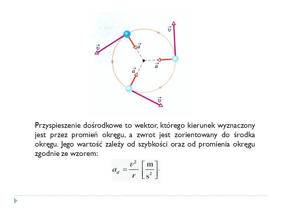 Przyspieszenie dośrodkowe to wektor, którego kierunek wyznaczony jest przez promień okręgu, a zwrot jest zorientowany do środka okręgu. Jego wartość z