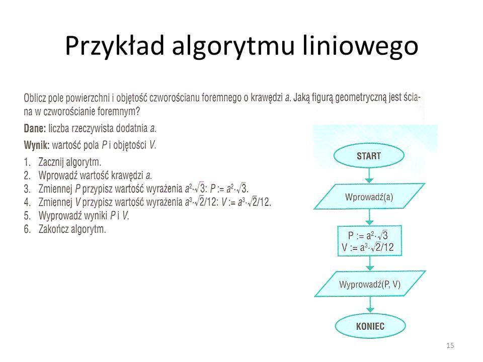 Przykład algorytmu liniowego 15