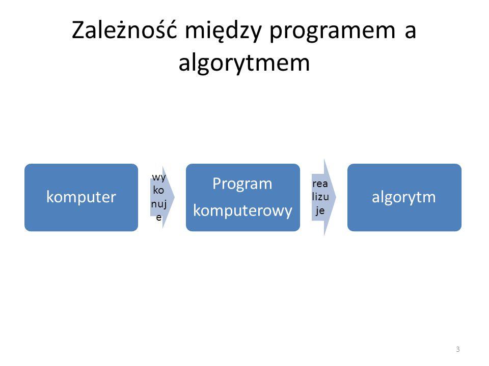 Zależność między programem a algorytmem komputer wy ko nuj e Program komputerowy rea lizu je algorytm 3