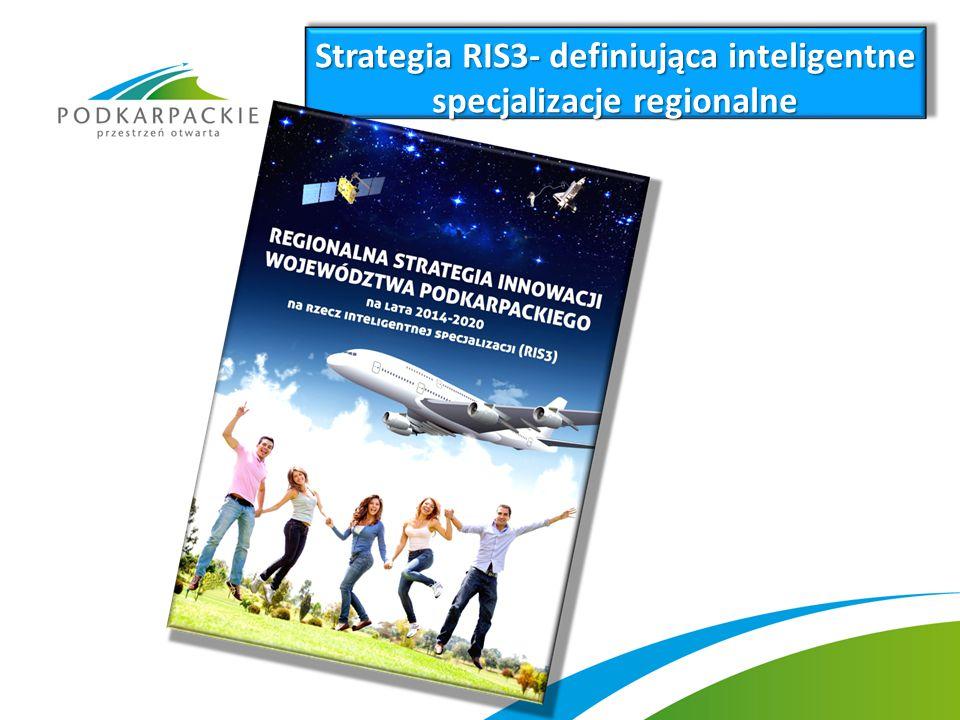 Strategia RIS3- definiująca inteligentne specjalizacje regionalne