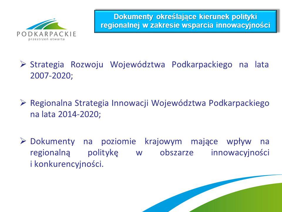Regionalny Program Operacyjny Województwa Podkarpackiego na lata 2014-2020 Oś priorytetowa I.