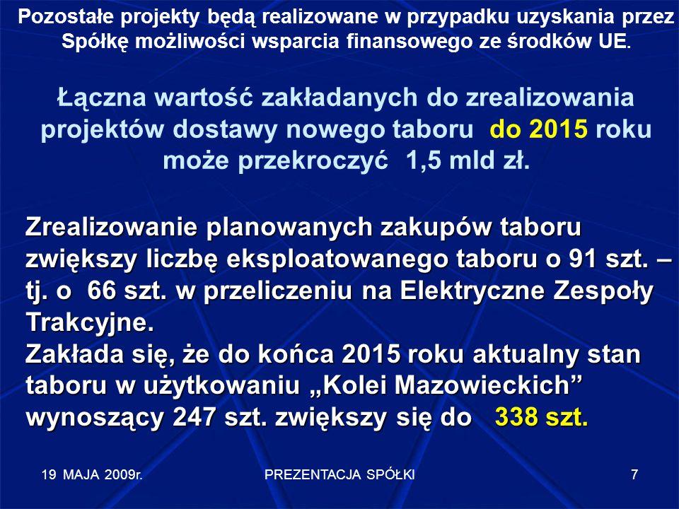 19 MAJA 2009r.PREZENTACJA SPÓŁKI8 Ponadto: - analizowana jest możliwość pozyskania nieruchomości gruntowej pod budowę nowej, własnej bazy obsługowo – naprawczej.
