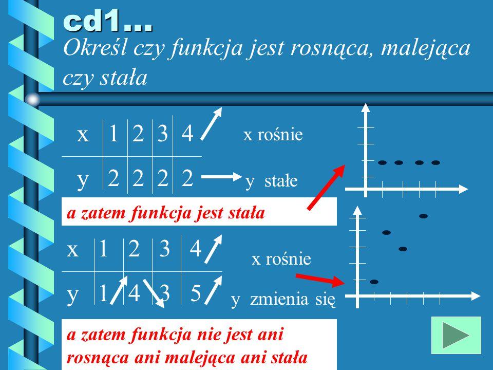 cd... Określ czy funkcja jest rosnąca, malejąca czy stała x 1 2 3 4 y 2 3 4 5 x rośnie y rośnie a zatem funkcja jest rosnąca x 1 2 3 4 y 5 4 3 1 x roś