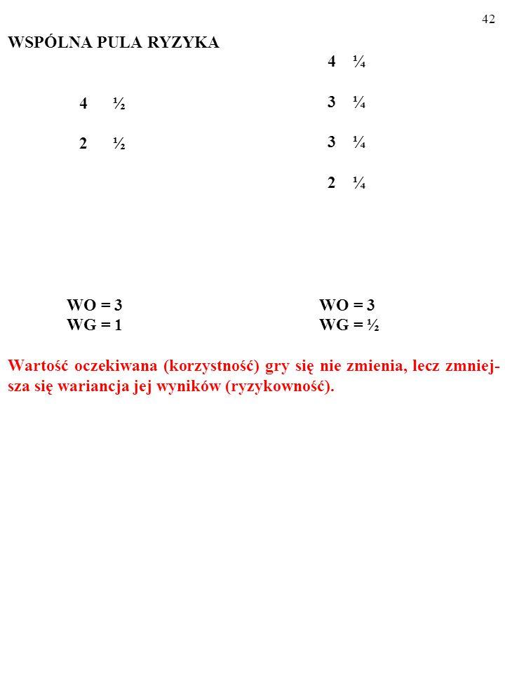 41 WSPÓLNA PULA RYZYKA 4 ½ 2 ½ Gra o wynikach 4 i 2, które pojawiają się z prawdopodobieństwami ½, zmienia się w grę o wynikach 4, 3, 2, które pojawiają się z praw- dopodobieństwami, odpowiednio, ¼, ½ i ¼.