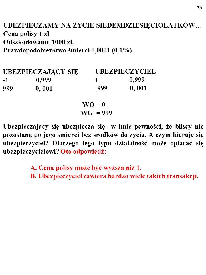 55 UBEZPIECZAMY NA ŻYCIE SIEDEMDZIESIĘCIOLATKÓW… Cena polisy 1 zł Odszkodowanie 1000 zł.